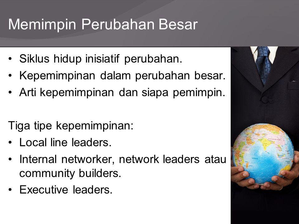 Memimpin Perubahan Besar Siklus hidup inisiatif perubahan. Kepemimpinan dalam perubahan besar. Arti kepemimpinan dan siapa pemimpin. Tiga tipe kepemim
