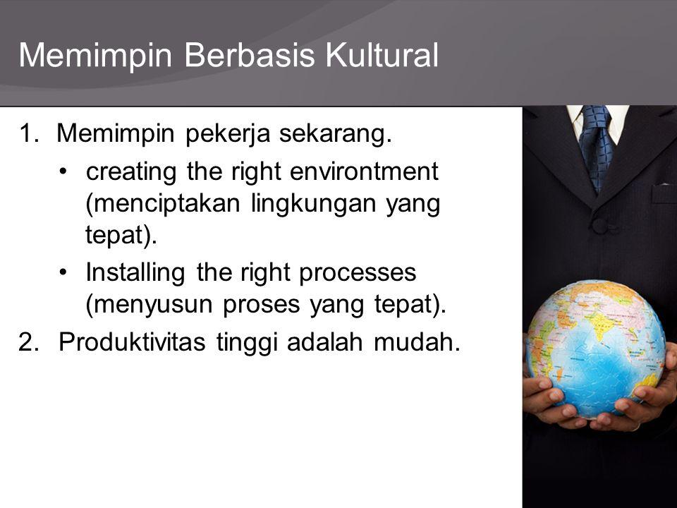 Memimpin Berbasis Kultural 1.Memimpin pekerja sekarang. creating the right environtment (menciptakan lingkungan yang tepat). Installing the right proc