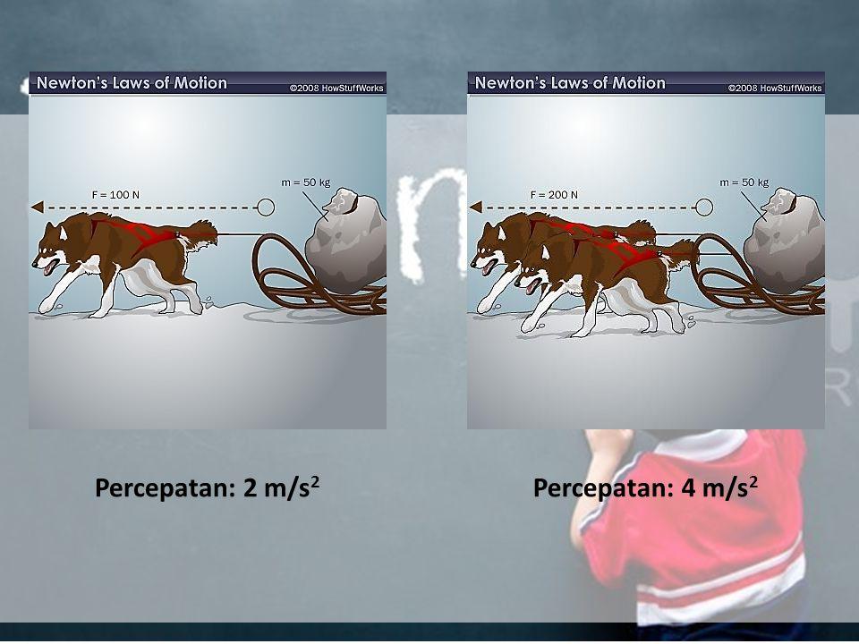 Hukum Newton II Hukum Kedua: Ketika suatu resultan gaya bekerja pada suatu benda  percepatan  Proporsional terhadap gaya dan berbanding terbalik ter