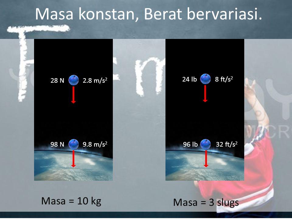 Contoh Masa dan Berat Berapa masa dari 64 lb bloks? W = mg 64 lb32 ft/s 2 Berapa berat dari 10 kg balok ? 9.8 m/s 2 W m10 kg W = mg = (10 kg)(9.8 m/s