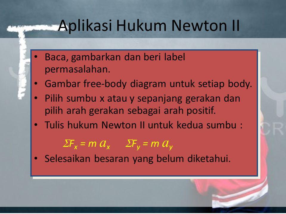 Contoh Free-body Diagram 30 0 60 0 4 kg A A B B W = mg 30 0 60 0 BxBx ByBy AxAx AyAy 1. Sketsa gambar dan label 2. Gambarkan dan label diagram vektor