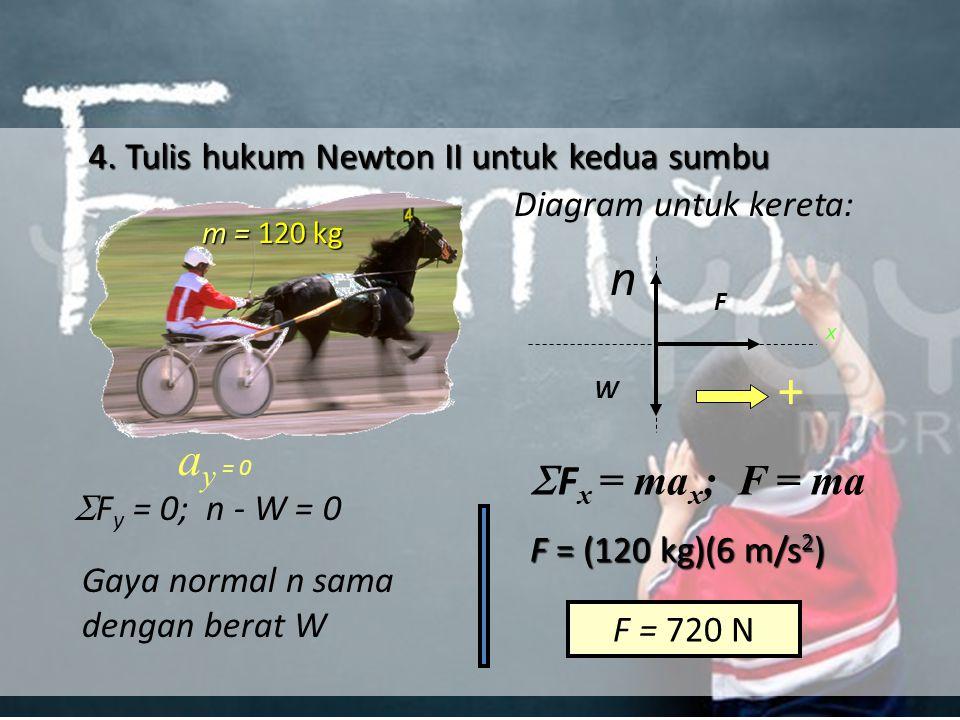 Contoh: Sebuah kereta dan kusir memiliki masa 120 kg. Berapa gaya yang dibutuhkan untuk menghasilkan percepatan 6 m/s2 jika gesekan di abaikan? 1. Bac