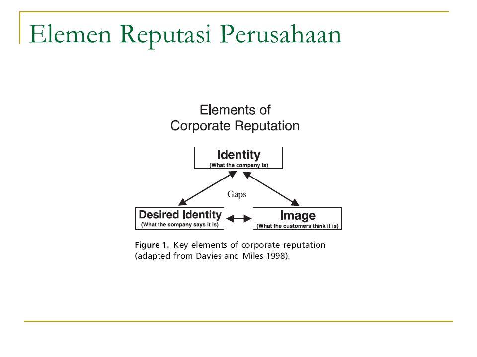 Hal-hal yang perlu diperhatikan sebelum melakukan riset reputasi Tanyakan kepada diri anda sebagai peneliti, bagaimanakah posisi perusahaan anda.