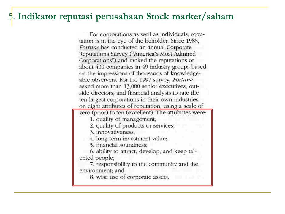 5. Indikator reputasi perusahaan Stock market/saham