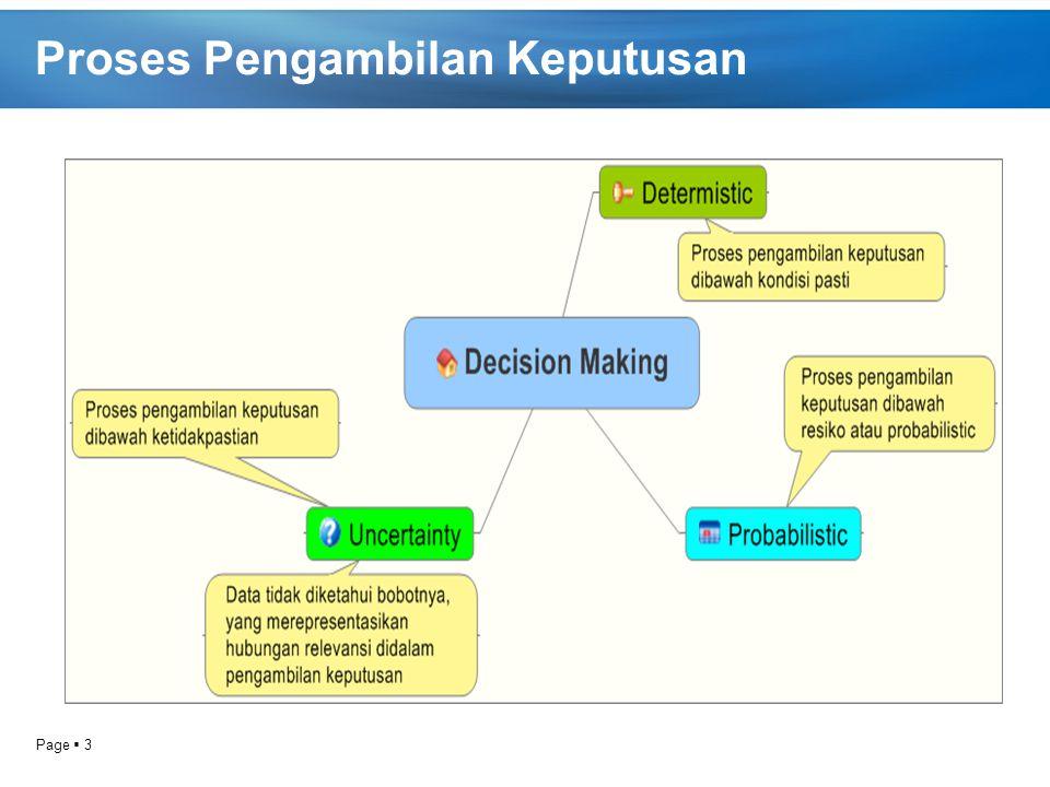 Page  3 Proses Pengambilan Keputusan