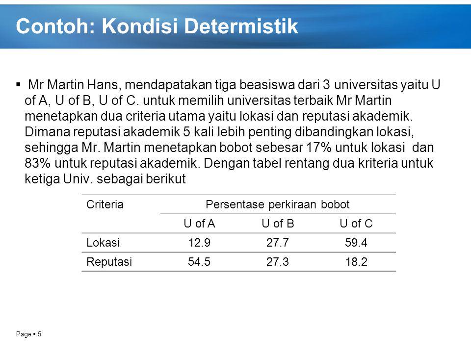 Page  5 Contoh: Kondisi Determistik  Mr Martin Hans, mendapatakan tiga beasiswa dari 3 universitas yaitu U of A, U of B, U of C. untuk memilih unive
