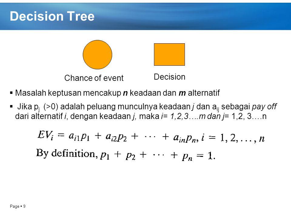 Page  9 Decision Tree  Masalah keptusan mencakup n keadaan dan m alternatif  Jika p j (>0) adalah peluang munculnya keadaan j dan a ij sebagai pay