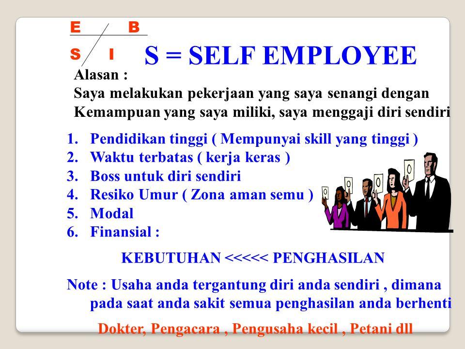E S B I S = SELF EMPLOYEE Alasan : Saya melakukan pekerjaan yang saya senangi dengan Kemampuan yang saya miliki, saya menggaji diri sendiri 1.Pendidik