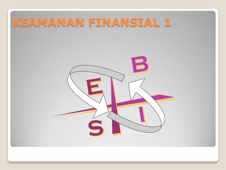 B B E E S S I I KEAMANAN FINANSIAL 1