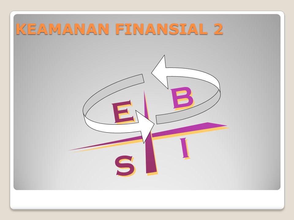 B B E E S S I I KEAMANAN FINANSIAL 2
