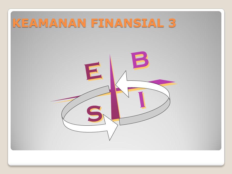 B B E E S S I I KEAMANAN FINANSIAL 3