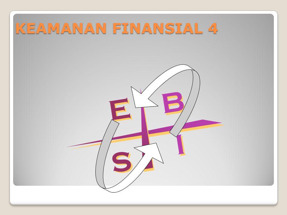 B B E E S S I I KEAMANAN FINANSIAL 4