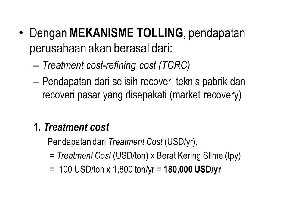 Dengan MEKANISME TOLLING, pendapatan perusahaan akan berasal dari: – Treatment cost-refining cost (TCRC) – Pendapatan dari selisih recoveri teknis pabrik dan recoveri pasar yang disepakati (market recovery) 1.