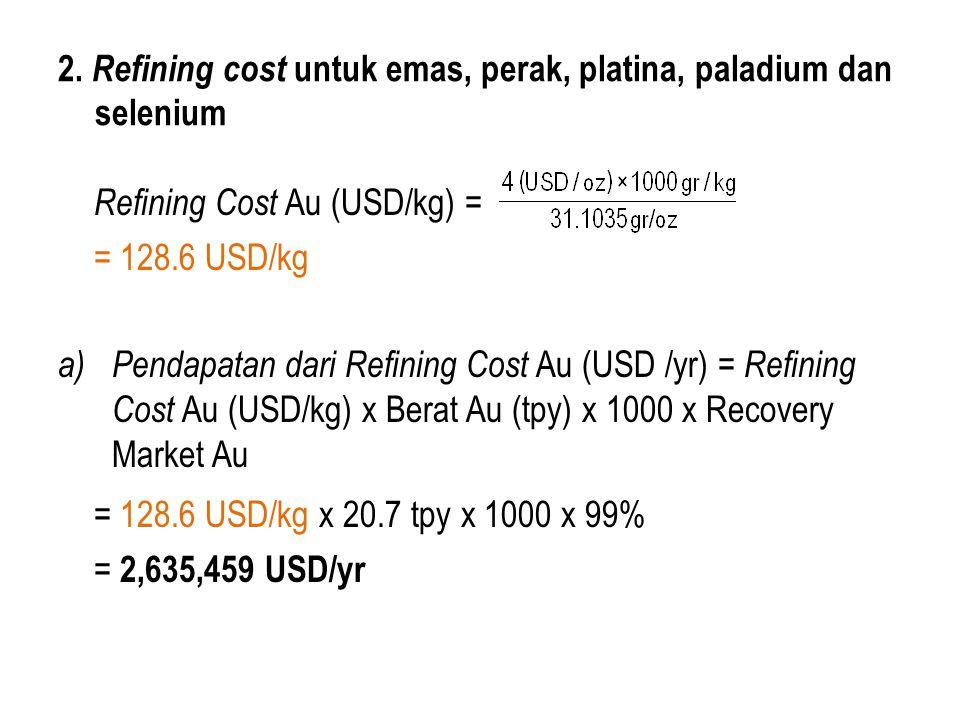 2. Refining cost untuk emas, perak, platina, paladium dan selenium Refining Cost Au (USD/kg) = = 128.6 USD/kg a) Pendapatan dari Refining Cost Au (USD
