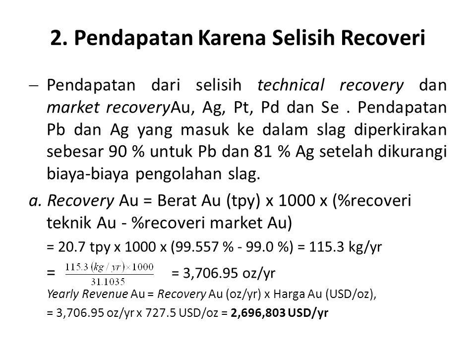 2. Pendapatan Karena Selisih Recoveri  Pendapatan dari selisih technical recovery dan market recoveryAu, Ag, Pt, Pd dan Se. Pendapatan Pb dan Ag yang