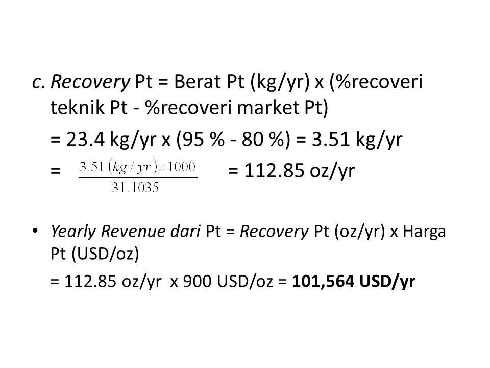 c.Recovery Pt = Berat Pt (kg/yr) x (%recoveri teknik Pt - %recoveri market Pt) = 23.4 kg/yr x (95 % - 80 %) = 3.51 kg/yr = = 112.85 oz/yr Yearly Revenue dari Pt = Recovery Pt (oz/yr) x Harga Pt (USD/oz) = 112.85 oz/yr x 900 USD/oz = 101,564 USD/yr