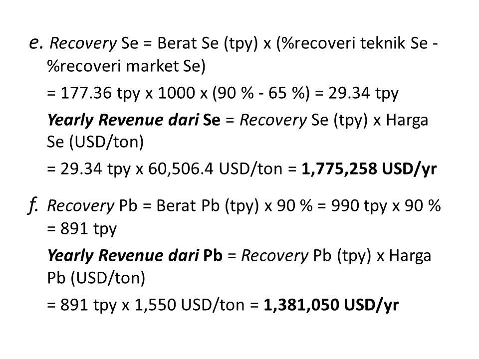 e. Recovery Se = Berat Se (tpy) x (%recoveri teknik Se - %recoveri market Se) = 177.36 tpy x 1000 x (90 % - 65 %) = 29.34 tpy Yearly Revenue dari Se =