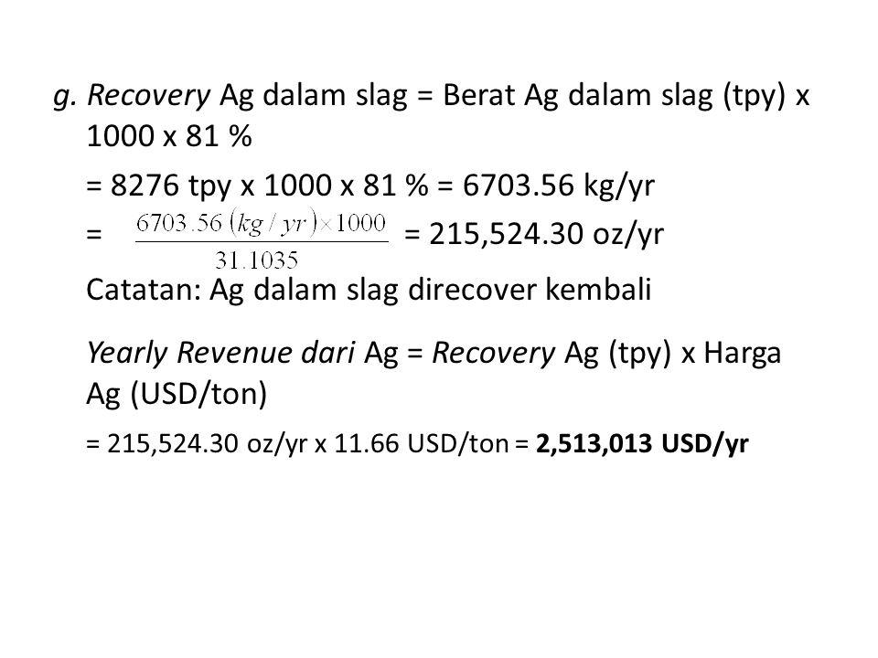 g. Recovery Ag dalam slag = Berat Ag dalam slag (tpy) x 1000 x 81 % = 8276 tpy x 1000 x 81 % = 6703.56 kg/yr = = 215,524.30 oz/yr Catatan: Ag dalam sl