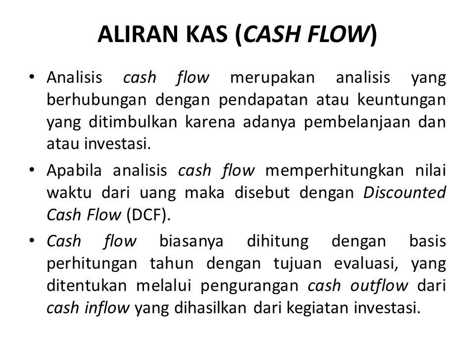 ALIRAN KAS (CASH FLOW) Analisis cash flow merupakan analisis yang berhubungan dengan pendapatan atau keuntungan yang ditimbulkan karena adanya pembela