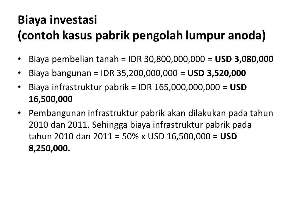 Biaya investasi (contoh kasus pabrik pengolah lumpur anoda) Biaya pembelian tanah = IDR 30,800,000,000 = USD 3,080,000 Biaya bangunan = IDR 35,200,000,000 = USD 3,520,000 Biaya infrastruktur pabrik = IDR 165,000,000,000 = USD 16,500,000 Pembangunan infrastruktur pabrik akan dilakukan pada tahun 2010 dan 2011.