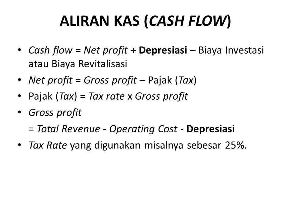 ALIRAN KAS (CASH FLOW) Cash flow = Net profit + Depresiasi – Biaya Investasi atau Biaya Revitalisasi Net profit = Gross profit – Pajak (Tax) Pajak (Ta