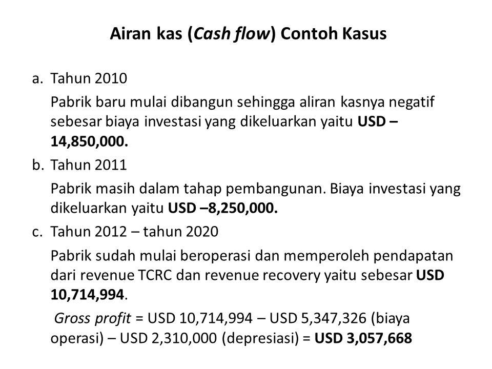 Airan kas (Cash flow) Contoh Kasus a.Tahun 2010 Pabrik baru mulai dibangun sehingga aliran kasnya negatif sebesar biaya investasi yang dikeluarkan yaitu USD – 14,850,000.