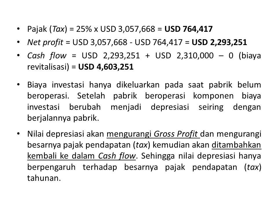 Pajak (Tax) = 25% x USD 3,057,668 = USD 764,417 Net profit = USD 3,057,668 - USD 764,417 = USD 2,293,251 Cash flow = USD 2,293,251 + USD 2,310,000 – 0