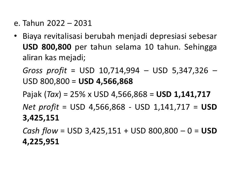 e. Tahun 2022 – 2031 Biaya revitalisasi berubah menjadi depresiasi sebesar USD 800,800 per tahun selama 10 tahun. Sehingga aliran kas mejadi; Gross pr