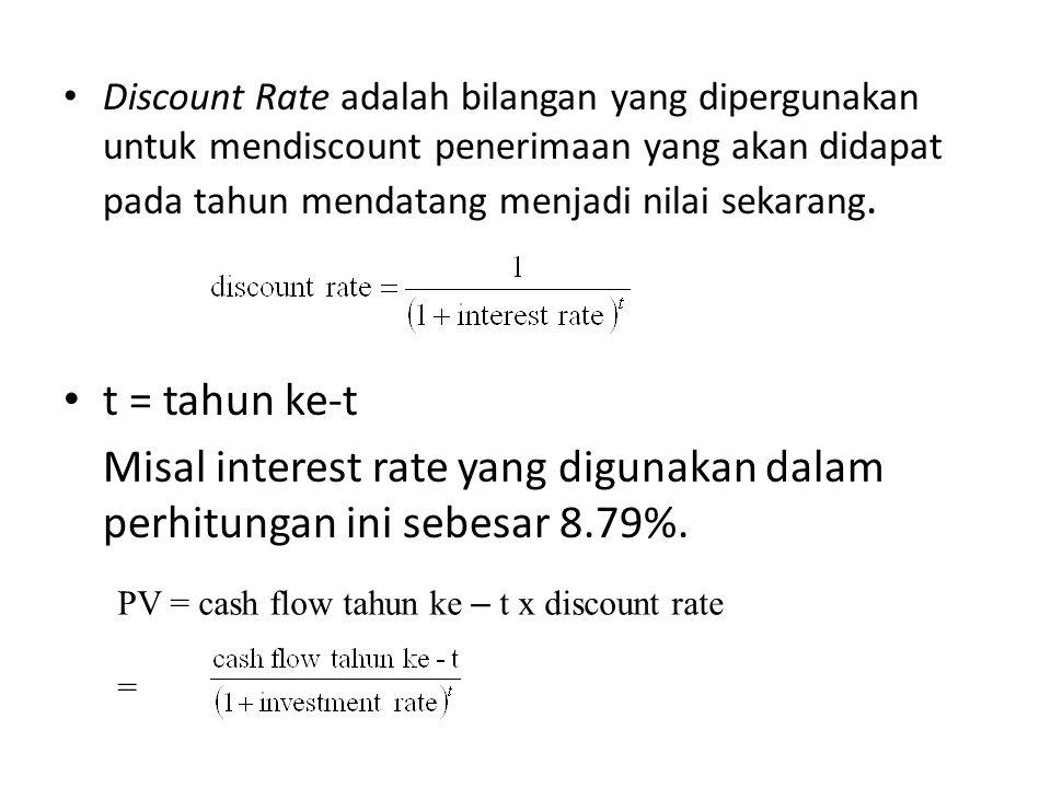 Discount Rate adalah bilangan yang dipergunakan untuk mendiscount penerimaan yang akan didapat pada tahun mendatang menjadi nilai sekarang. t = tahun
