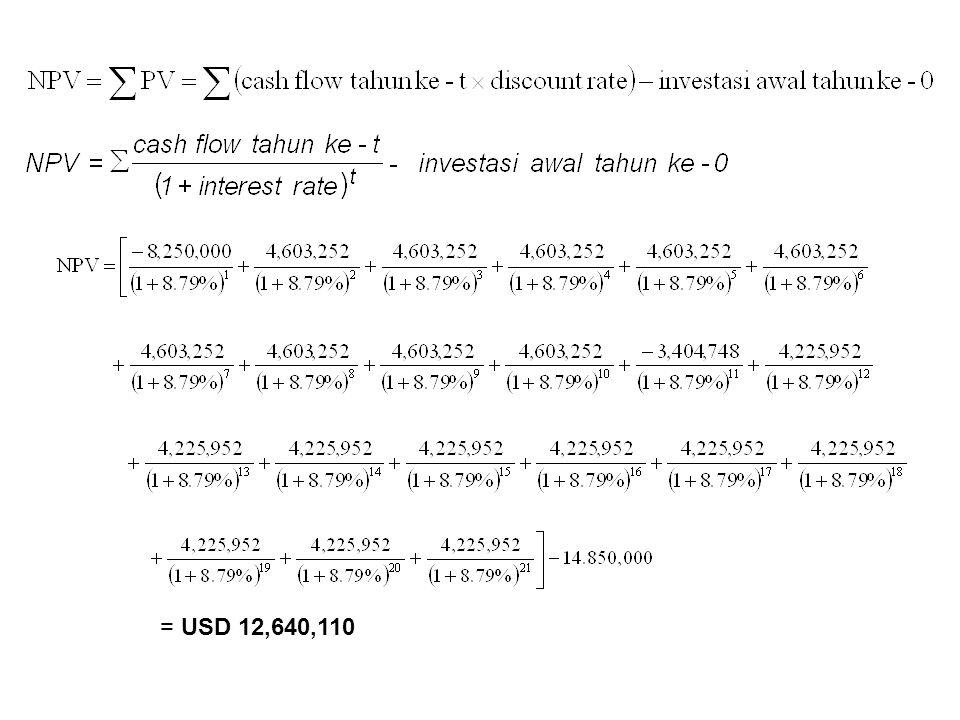 = USD 12,640,110