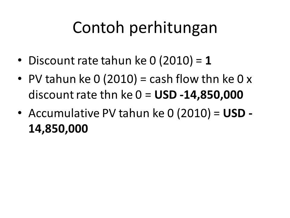 Contoh perhitungan Discount rate tahun ke 0 (2010) = 1 PV tahun ke 0 (2010) = cash flow thn ke 0 x discount rate thn ke 0 = USD -14,850,000 Accumulative PV tahun ke 0 (2010) = USD - 14,850,000