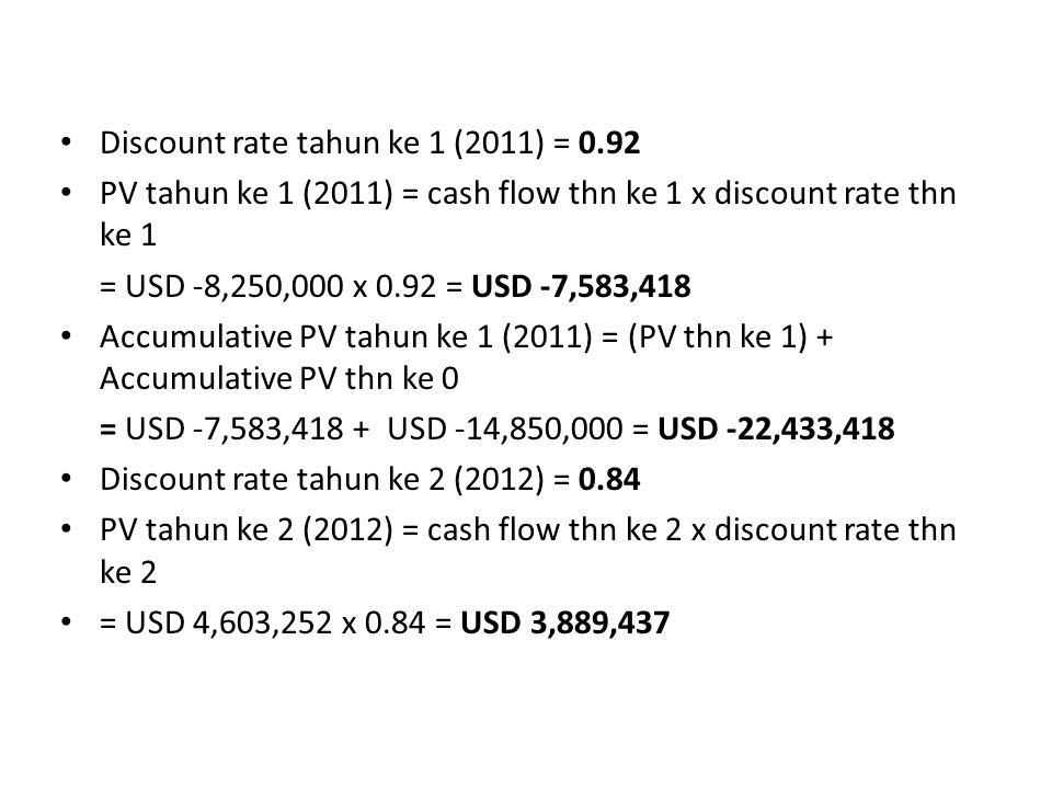 Discount rate tahun ke 1 (2011) = 0.92 PV tahun ke 1 (2011) = cash flow thn ke 1 x discount rate thn ke 1 = USD -8,250,000 x 0.92 = USD -7,583,418 Accumulative PV tahun ke 1 (2011) = (PV thn ke 1) + Accumulative PV thn ke 0 = USD -7,583,418 + USD -14,850,000 = USD -22,433,418 Discount rate tahun ke 2 (2012) = 0.84 PV tahun ke 2 (2012) = cash flow thn ke 2 x discount rate thn ke 2 = USD 4,603,252 x 0.84 = USD 3,889,437
