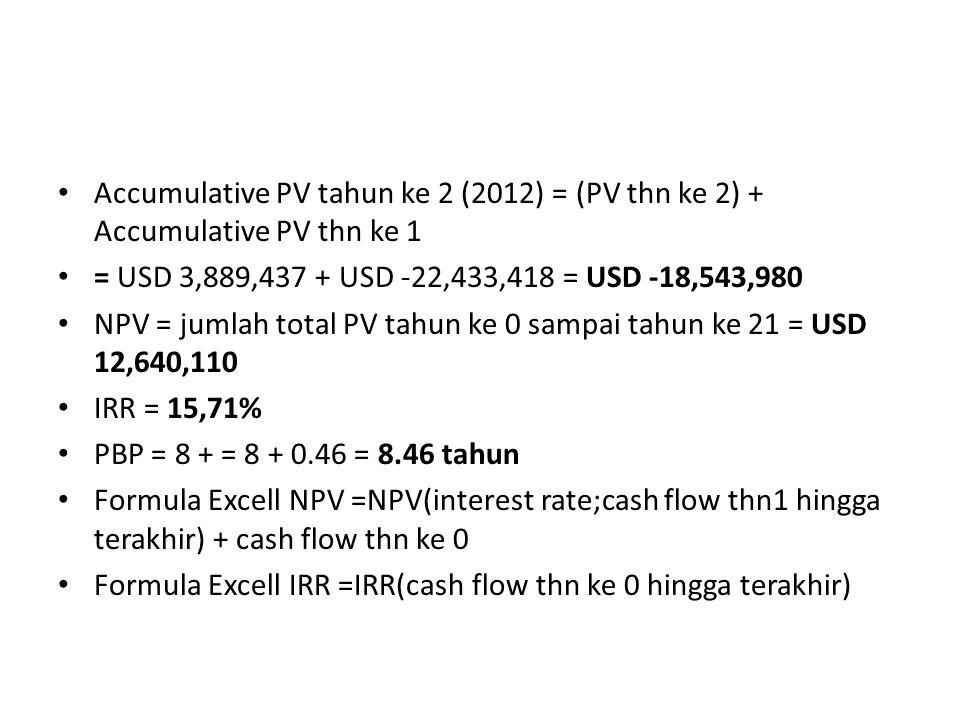 Accumulative PV tahun ke 2 (2012) = (PV thn ke 2) + Accumulative PV thn ke 1 = USD 3,889,437 + USD -22,433,418 = USD -18,543,980 NPV = jumlah total PV tahun ke 0 sampai tahun ke 21 = USD 12,640,110 IRR = 15,71% PBP = 8 + = 8 + 0.46 = 8.46 tahun Formula Excell NPV =NPV(interest rate;cash flow thn1 hingga terakhir) + cash flow thn ke 0 Formula Excell IRR =IRR(cash flow thn ke 0 hingga terakhir)