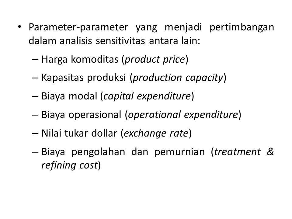 Parameter-parameter yang menjadi pertimbangan dalam analisis sensitivitas antara lain: – Harga komoditas (product price) – Kapasitas produksi (production capacity) – Biaya modal (capital expenditure) – Biaya operasional (operational expenditure) – Nilai tukar dollar (exchange rate) – Biaya pengolahan dan pemurnian (treatment & refining cost)