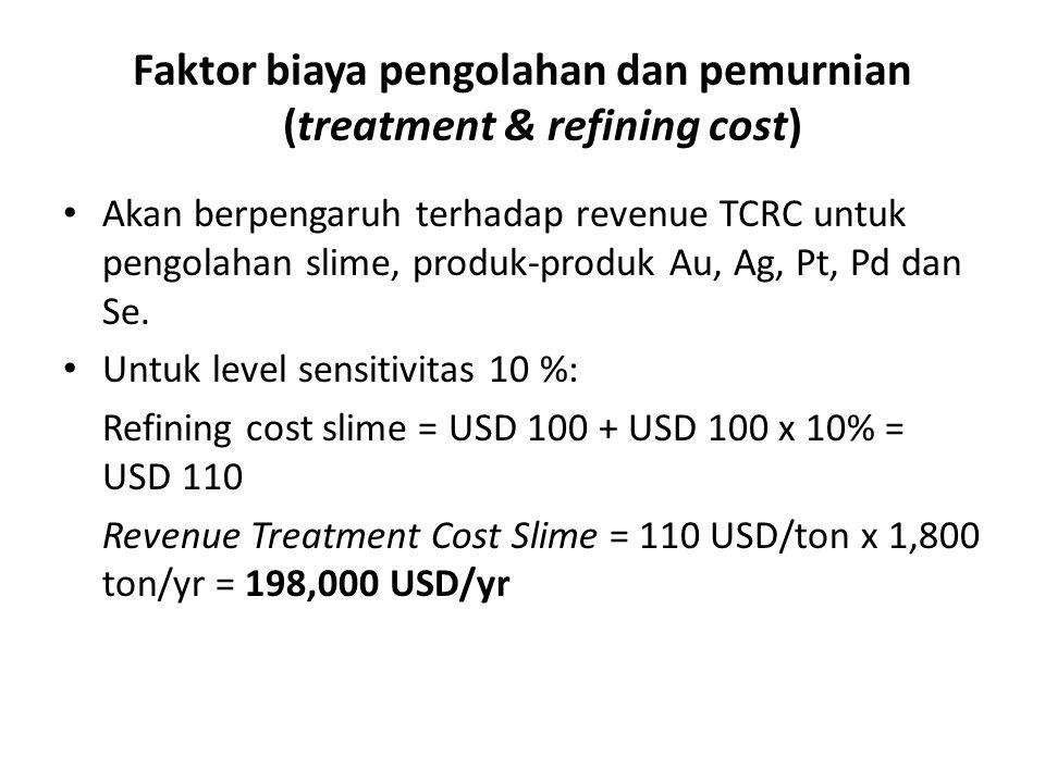 Faktor biaya pengolahan dan pemurnian (treatment & refining cost) Akan berpengaruh terhadap revenue TCRC untuk pengolahan slime, produk-produk Au, Ag, Pt, Pd dan Se.