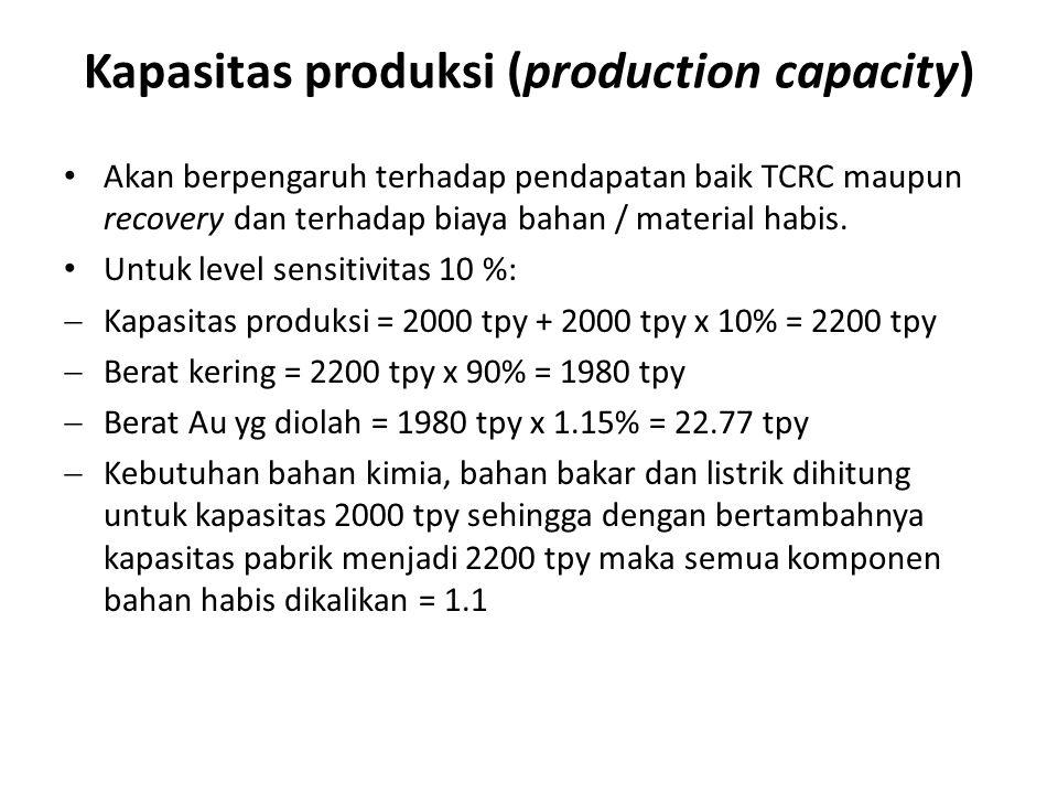 Kapasitas produksi (production capacity) Akan berpengaruh terhadap pendapatan baik TCRC maupun recovery dan terhadap biaya bahan / material habis. Unt