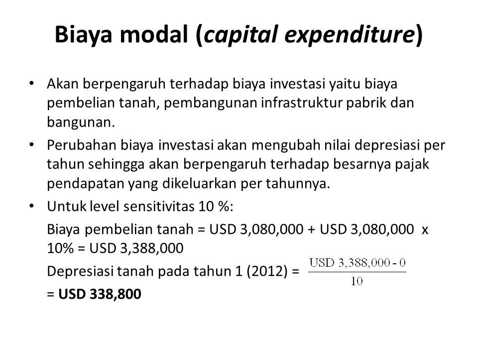 Biaya modal (capital expenditure) Akan berpengaruh terhadap biaya investasi yaitu biaya pembelian tanah, pembangunan infrastruktur pabrik dan bangunan