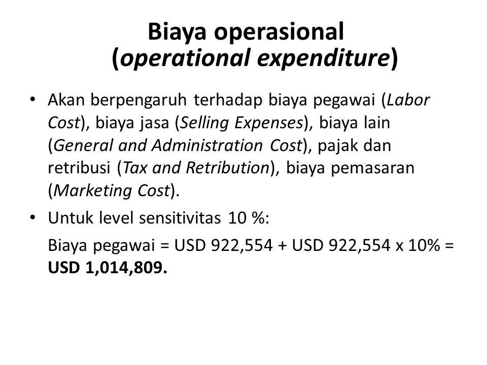 Biaya operasional (operational expenditure) Akan berpengaruh terhadap biaya pegawai (Labor Cost), biaya jasa (Selling Expenses), biaya lain (General and Administration Cost), pajak dan retribusi (Tax and Retribution), biaya pemasaran (Marketing Cost).
