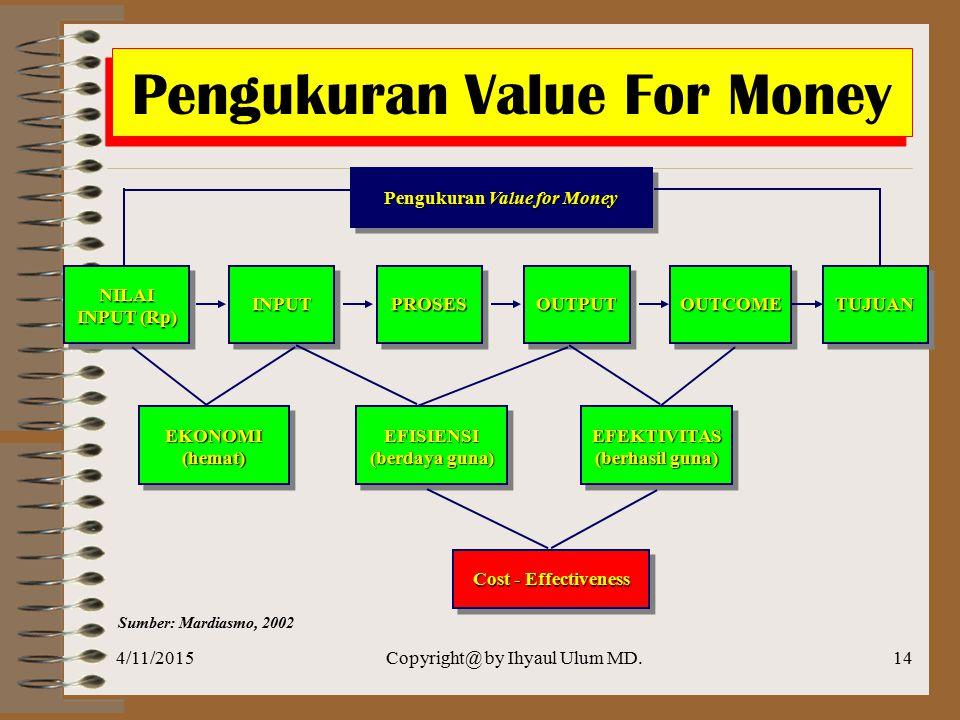 4/11/2015Copyright@ by Ihyaul Ulum MD.13 Pengukuran Value For Money Kriteria pokok yang mendasari pelaksanaan manajemen publik: ekonomi, efisiensi, ef