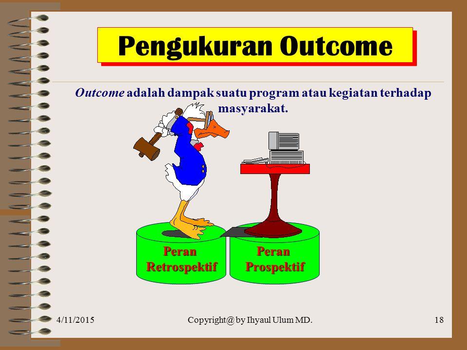 4/11/2015Copyright@ by Ihyaul Ulum MD.17 Pengukuran Efektivitas  Efektivitas adalah ukuran berhasil tidaknya suatu organisasi mencapai tujuannya.  E