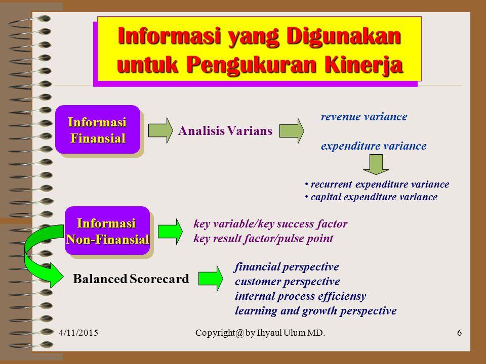 4/11/2015Copyright@ by Ihyaul Ulum MD.5 Manfaat Pengukuran Kinerja  Sebagai ukuran yang digunakan untuk menilai kinerja manajemen  Memberikan arah u