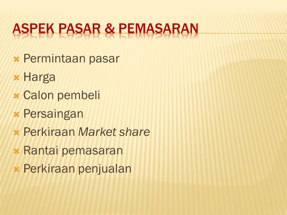  Permintaan pasar  Harga  Calon pembeli  Persaingan  Perkiraan Market share  Rantai pemasaran  Perkiraan penjualan