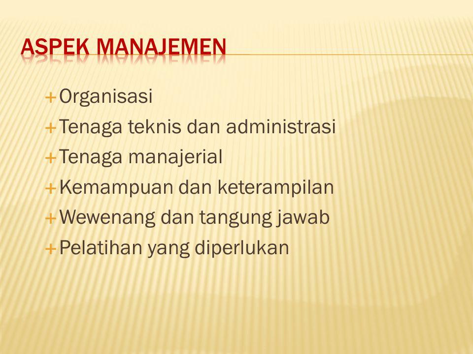  Organisasi  Tenaga teknis dan administrasi  Tenaga manajerial  Kemampuan dan keterampilan  Wewenang dan tangung jawab  Pelatihan yang diperlukan