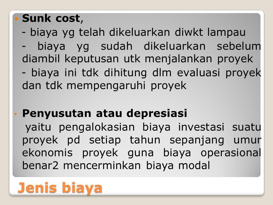 Jenis biaya Sunk cost, - biaya yg telah dikeluarkan diwkt lampau - biaya yg sudah dikeluarkan sebelum diambil keputusan utk menjalankan proyek - biaya
