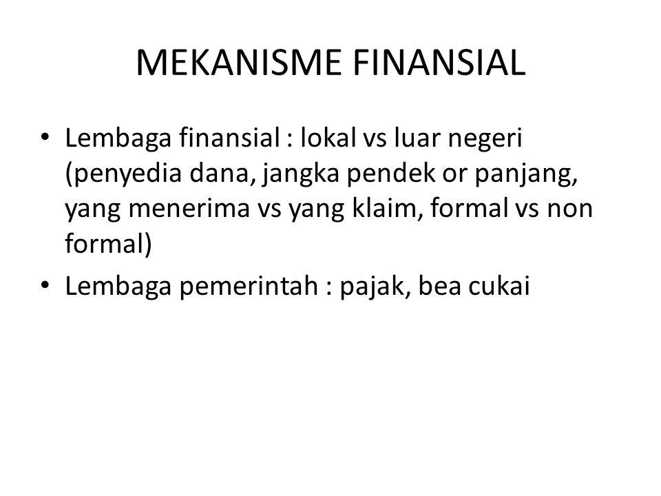 MEKANISME FINANSIAL Lembaga finansial : lokal vs luar negeri (penyedia dana, jangka pendek or panjang, yang menerima vs yang klaim, formal vs non formal) Lembaga pemerintah : pajak, bea cukai