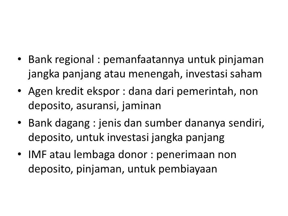 Bank regional : pemanfaatannya untuk pinjaman jangka panjang atau menengah, investasi saham Agen kredit ekspor : dana dari pemerintah, non deposito, asuransi, jaminan Bank dagang : jenis dan sumber dananya sendiri, deposito, untuk investasi jangka panjang IMF atau lembaga donor : penerimaan non deposito, pinjaman, untuk pembiayaan