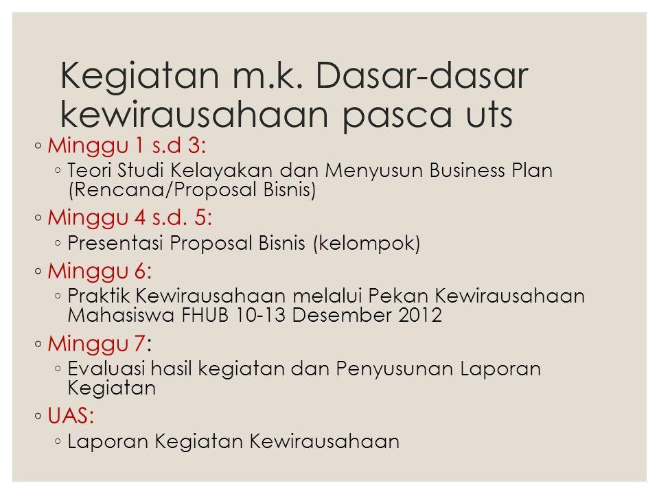 Kegiatan m.k. Dasar-dasar kewirausahaan pasca uts ◦ Minggu 1 s.d 3: ◦ Teori Studi Kelayakan dan Menyusun Business Plan (Rencana/Proposal Bisnis) ◦ Min