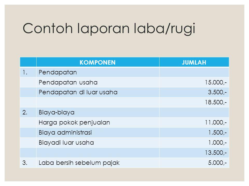 Contoh laporan laba/rugi KOMPONENJUMLAH 1.Pendapatan Pendapatan usaha15.000,- Pendapatan di luar usaha3.500,- 18.500,- 2.Biaya-biaya Harga pokok penju
