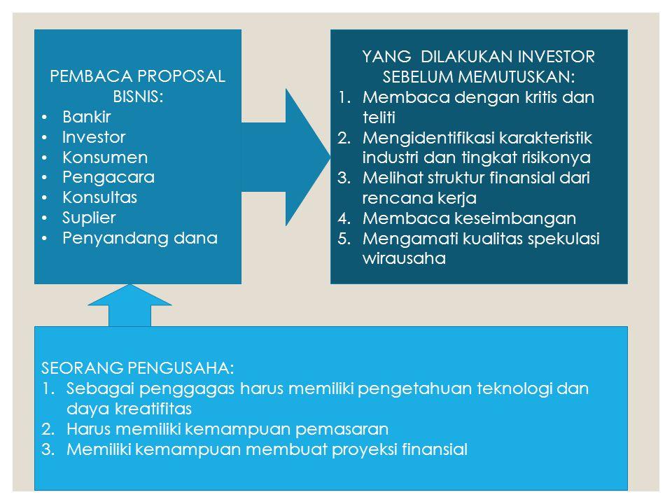 PEMBACA PROPOSAL BISNIS: Bankir Investor Konsumen Pengacara Konsultas Suplier Penyandang dana YANG DILAKUKAN INVESTOR SEBELUM MEMUTUSKAN: 1.Membaca de