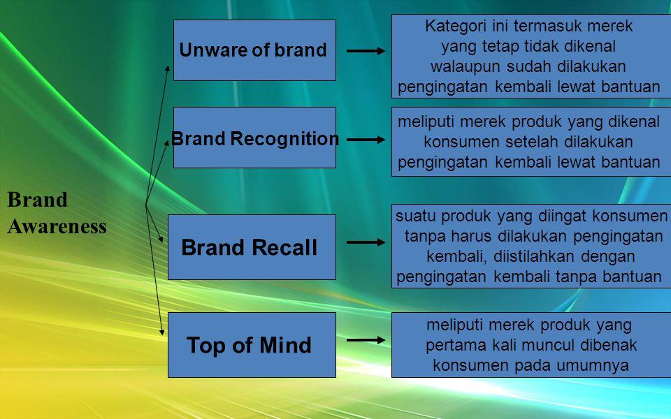 Brand awareness adalah kemampuan konsumen untuk mengingat suatu brand dan yang menjadikannya berbeda bila dibandingkan dengan brand lainnya.